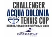 tenis-argentino-challenger-CORDENONS-2018-ATP-LaLegionArgentina.com.ar
