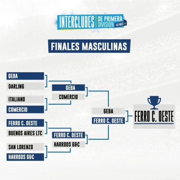 cuadro_final_del_interclubes_caballeros