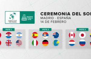 argentina copa davis finales 2019