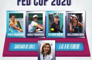 fedcup 2020