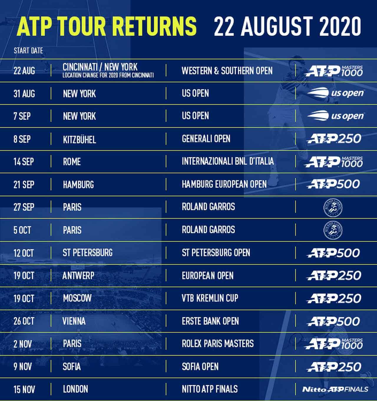 Calendario ATP actualizado