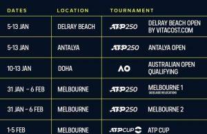 ATP anuncia el calendario actualizado 2021