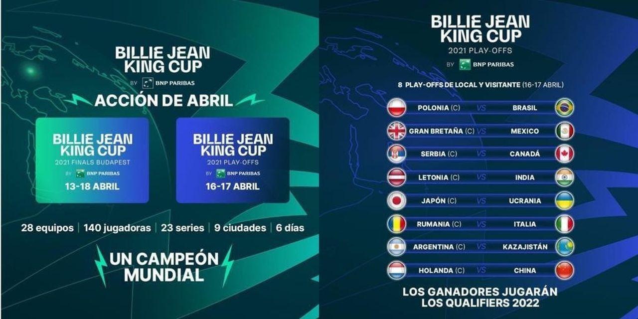 Billie Jean King Cup en abril
