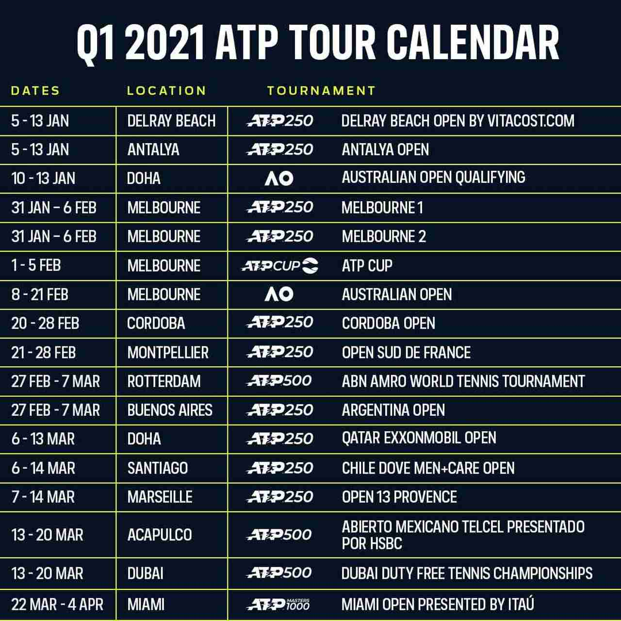 Confirmado calendario ATP