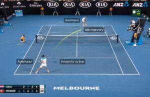 tenis para personas ciegas